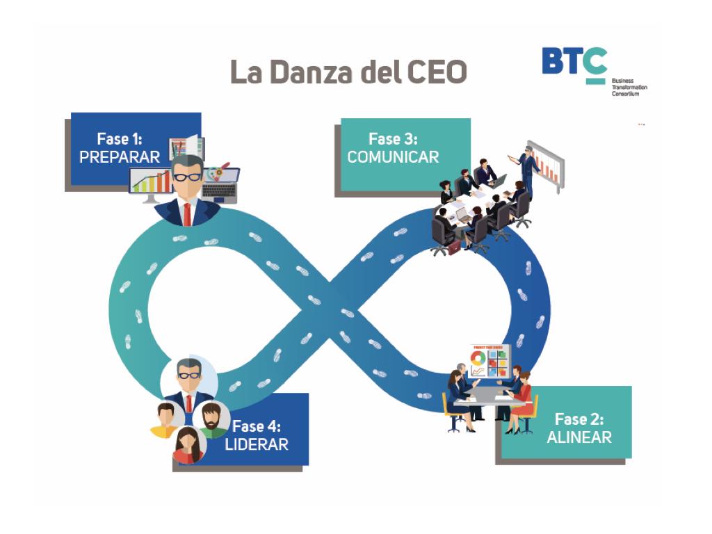 La-Danza-del-CEO.001